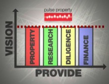Pulse Property Corporate video